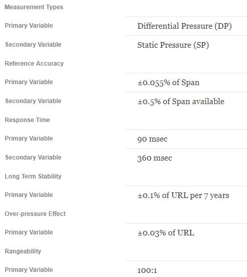 High performance Yokogawa EJA110E Differential Pressure Transmitter overview