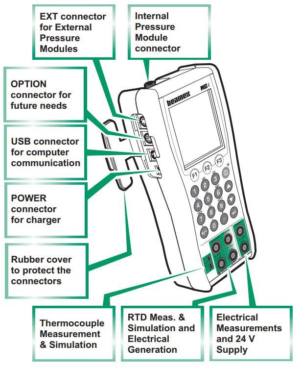 Beamex MC4 hand-held calibrator MC4 Beamex MC4 connections